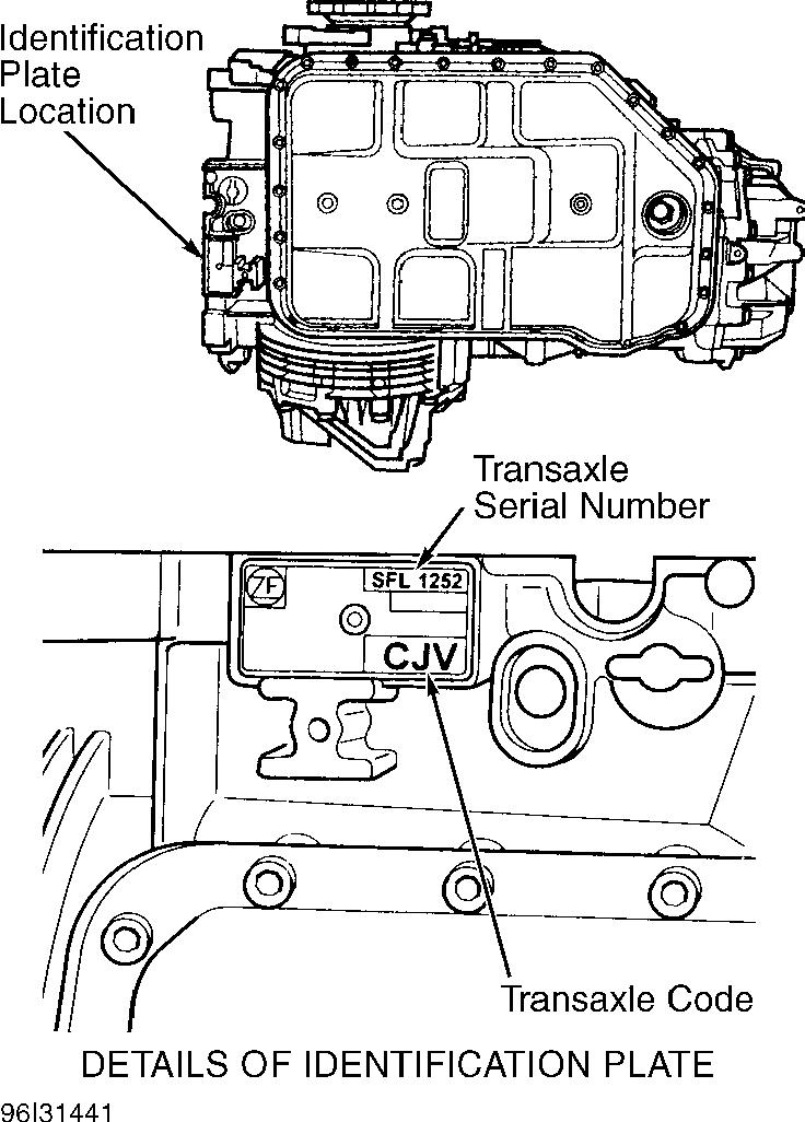 auto trans overhaul